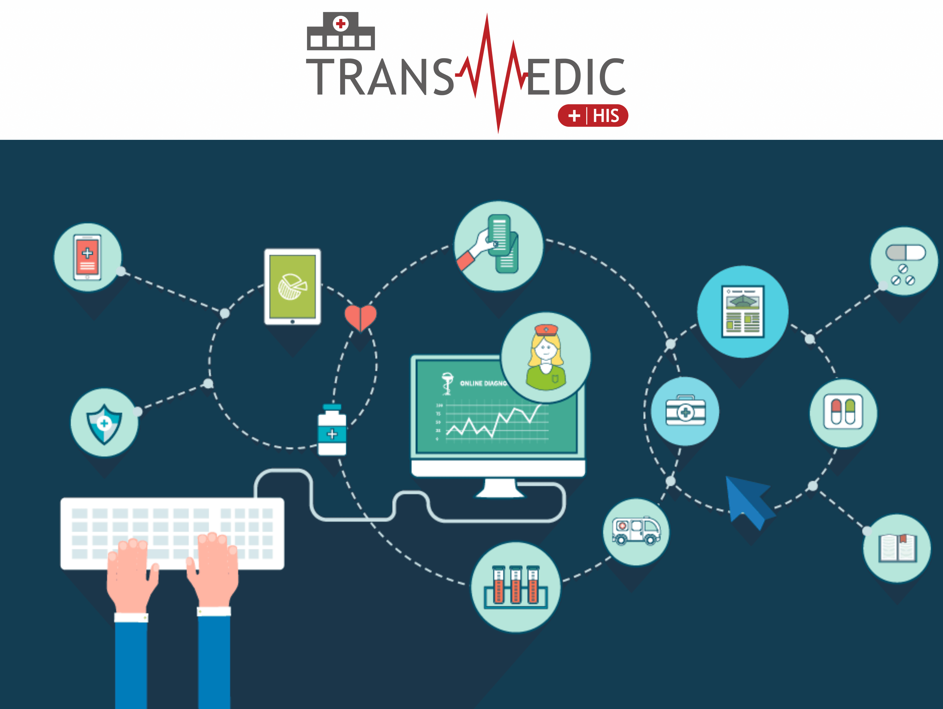 transmedic jasa pembuatan aplikasi simrs